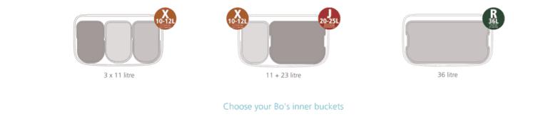 Brabantia Bo Touch Bin waste seperator - recipesfromapantry.com