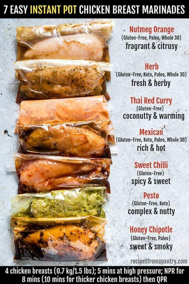 COLLAGE SHOWING 7 CHICKEN BREAST MARINADES IN A PACK