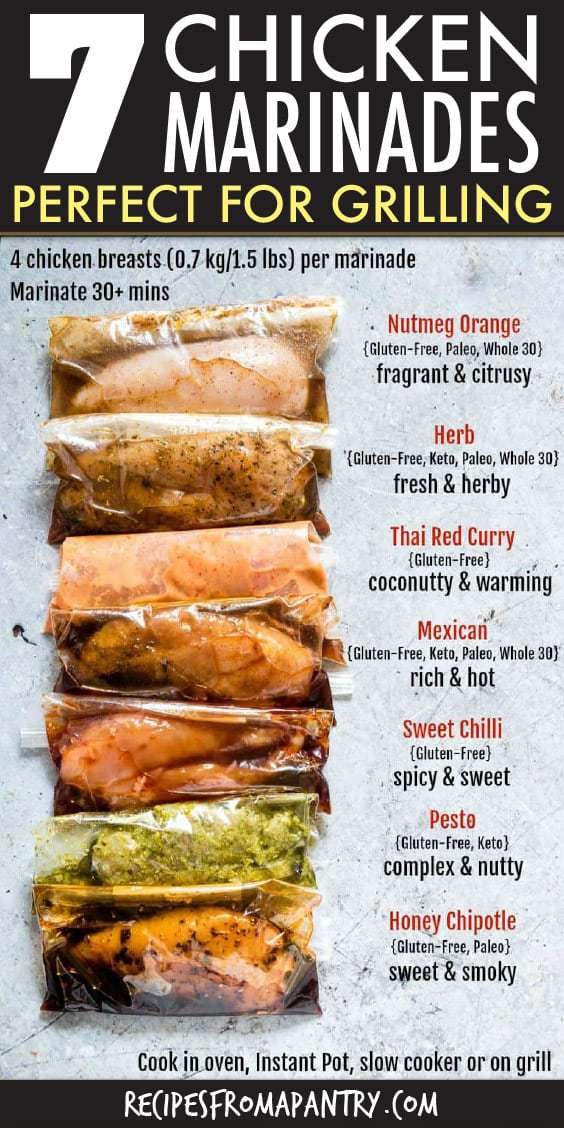 7 EASY CHICKEN BREAST MARINADES FOR GRILLING