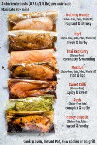 7 Chicken Marinades for Chicken Breast {Gluten-Free}