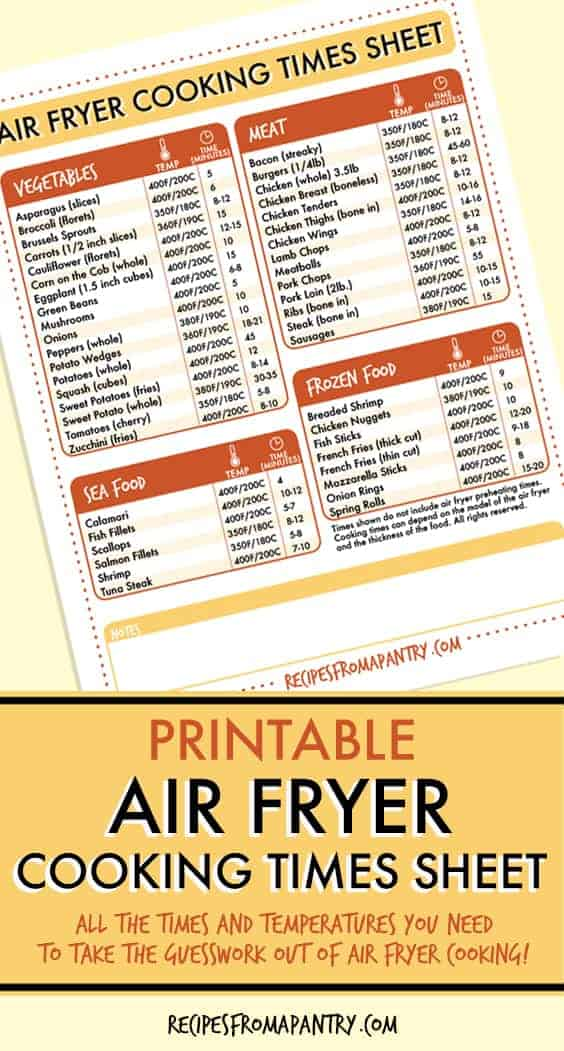 photo relating to Printable Air Fryer Cooking Chart named Air Fryer Cooking Occasions Cheat Sheet - Recipes Towards A Pantry